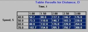 table-results