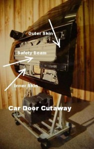 Car door cutaway with operational power window and power mirrors
